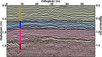 GeoSpectrum - Przykładowy przekrój georadarowy nawierzchni drogi asfaltowej