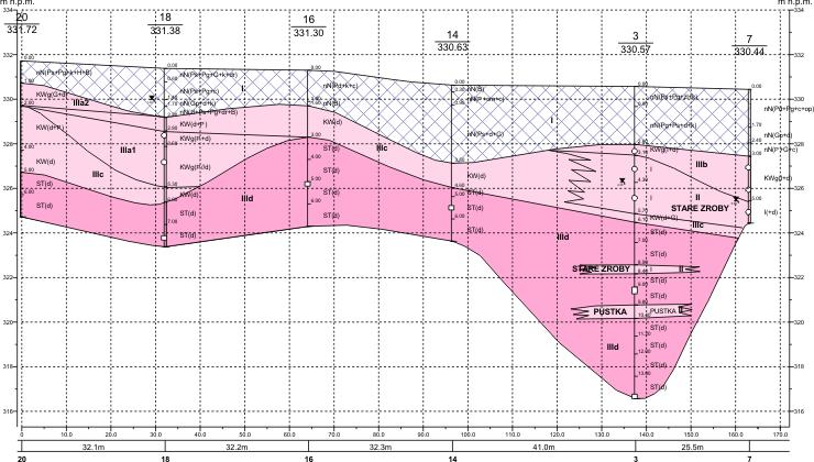 GeoSpectrum - geotechnika