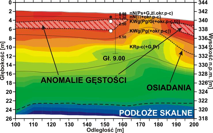 GeoSpectrum - Wyniki badań sejsmicznych MASW 2D wykonanych w celu wykrycia i okonturowania pustek, stref rozluźnień, spękań i osiadań w podłożu jezdni drogi wojewódzkiej