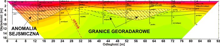 GeoSpectrum - Pole prędkości fali P jako wynik badań sejsmicznych metodą tomografii refrakcyjnej dla określenia stref rozluźnień i spękań
