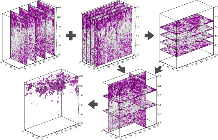 GeoSpectrum - Technika mapowania georadarowego