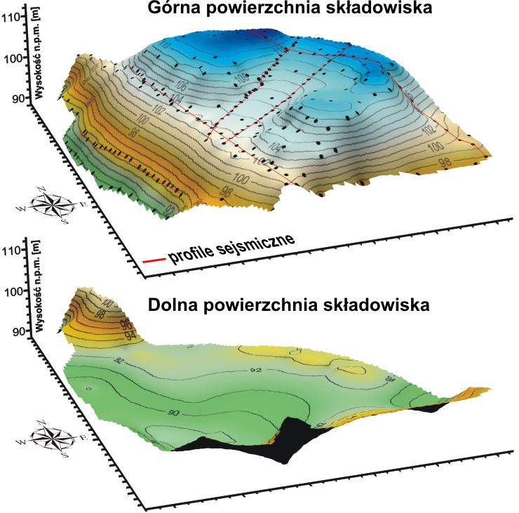 GeoSpectrum - Mapy wysokościowe 3D powierzchni górnej i dolnej składowiska odpadów komunalnych