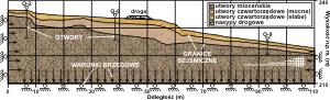 GeoSpectrum - Geotechnika - Model obliczeniowy statecznosci