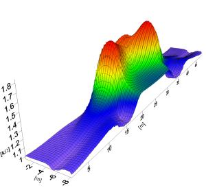 GeoSpectrum - Przestrzenna zmiana oporności elektrycznej
