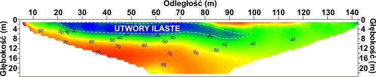 GeoSpectrum - Tomografia elektrooporowa dla oceny miąższości utworów ilastych