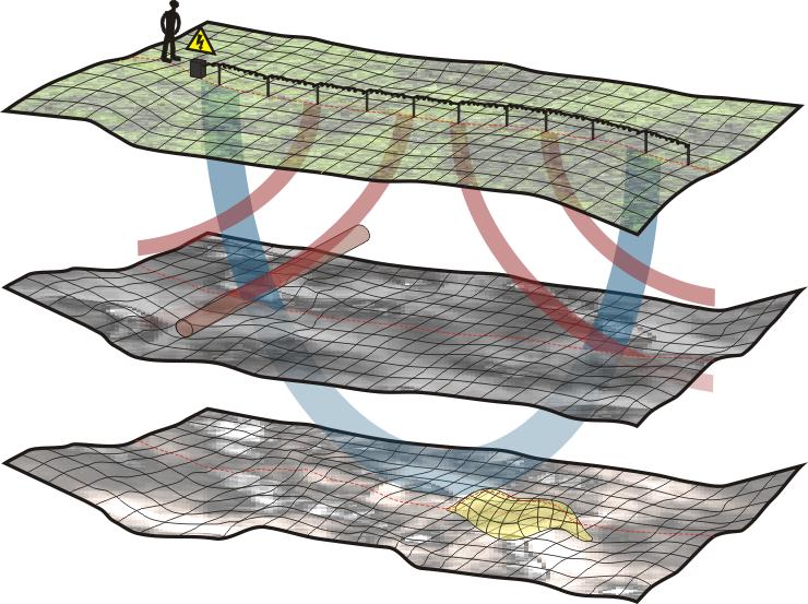 GeoSpectrum - Schemat pomiarów elektrooporowych