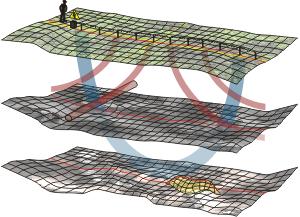 GeoSpectrum - Geophysics - ERT