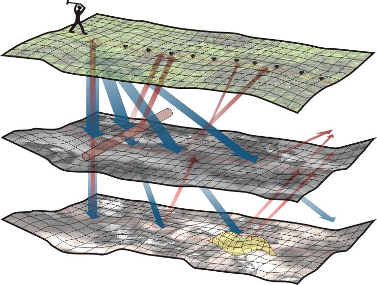 GeoSpectrum - Schemat pomiaru sejsmicznego techniką refleksyjną