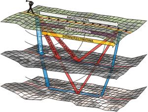 GeoSpectrum - Badania sejsmiczne