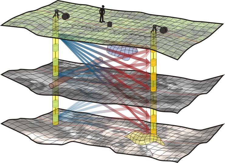 GeoSpectrum - Technika tomografii sejsmicznej