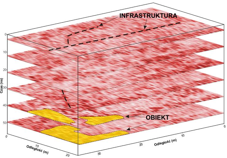 GeoSpectrum - Mapowania georadarowe