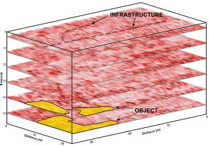 GeoSpectrum - GPR mapping