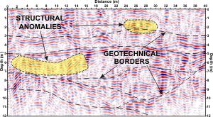 GeoSpectrum - GPR profiling