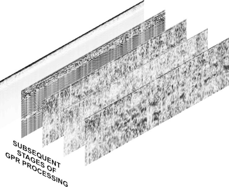 GeoSpectrum - Georadar processing steps