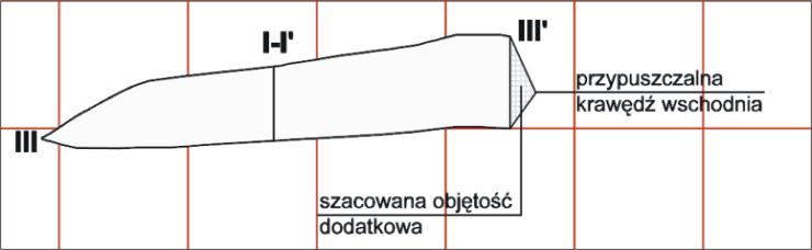 GeoSpectrum - Wybrany przekrój wizualizacyjny wraz z szacunkową objętością dodatkową, wykrytą dzięki badaniom sejsmicznym