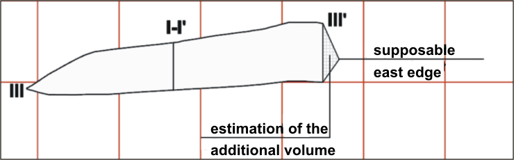 GeoSpectrum - Selected cross-section visualization, together with an estimation of the additional volume, detected by seismic testing