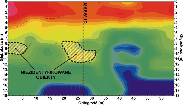 GeoSpectrum - Przykładowy zinterpretowany przekrój sejsmiczny MASW 2D