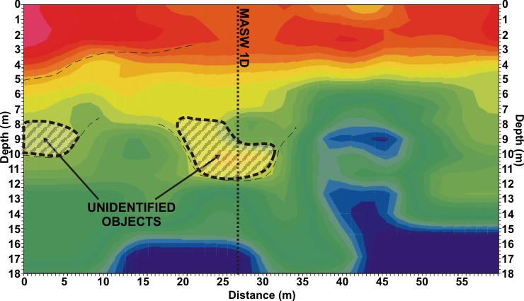 GeoSpectrum - Example of interpreted seismic cross section MASW 2D