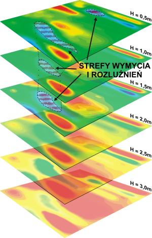 GeoSpectrum - Wyniki badań sejsmicznych MASW odwzorowujące drogi migracji wód, przebić hydraulicznych (strefy niebieskie) wskutek spękań, osiadania oraz wymywania w ośrodku
