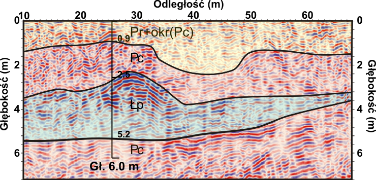 GeoSpectrum - Przekrój geotechniczny na obrazie georadarowym