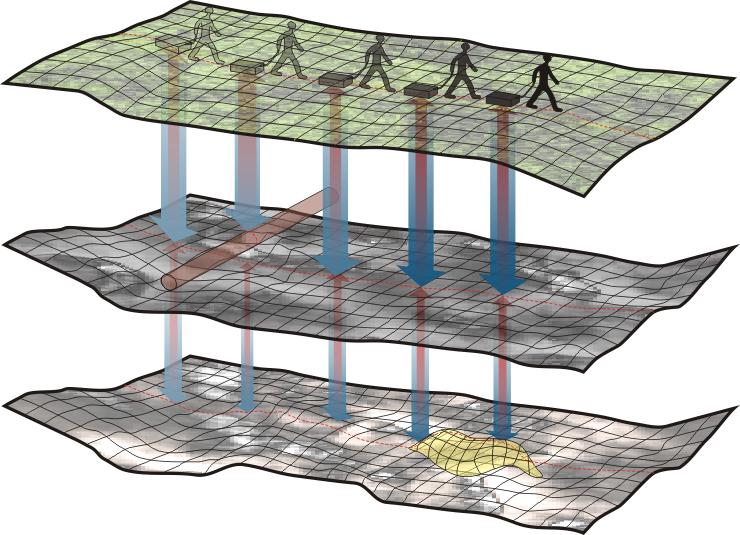 GeoSpectrum - Schemat pomiaru georadarowego