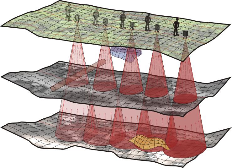 GeoSpectrum - Idea pomiarów grawimetrycznych