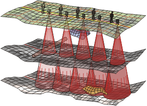 GeoSpectrum - Geophysics - Gravimetric surveys