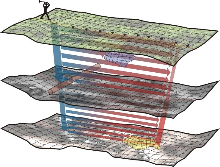 GeoSpectrum - Schemat pomiarów sejsmicznych techniką MASW