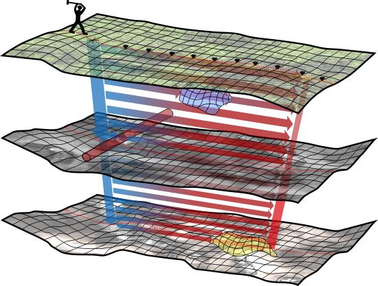GeoSpectrum - MASW acquisition scheme