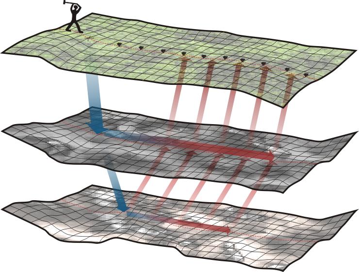 GeoSpectrum - Schemat pomiarów sejsmicznych techniką tomografii refrakcyjnej