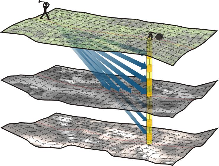 GeoSpectrum - Schemat pomiarów sejsmicznych otworowych typu uphole/downhole