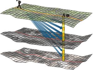 GeoSpectrum - UPHOLE & DOWNHOLE technique