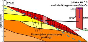 GeoSpectrum - Analiza stateczności metodą analityczną